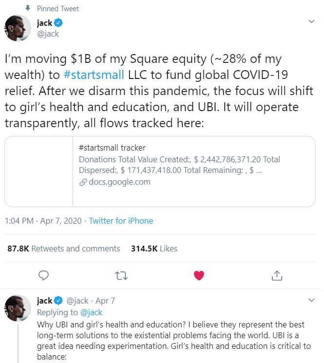 Twitter CEO donates 28% Net Worth to Covid-19 Relief